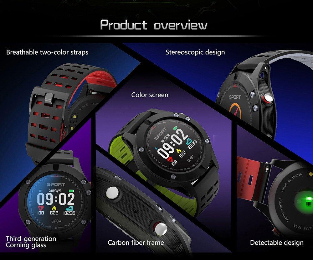 luckyruby NO.1 F5 Reloj Inteligente Android con Monitor de ...
