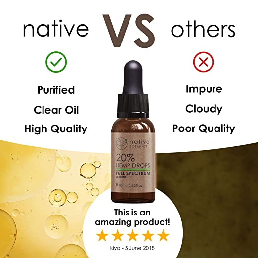 Native Botanics 2000mg (20%) Gotas de Extracto de Cáñamo - Espectro Completo: Amazon.es: Belleza