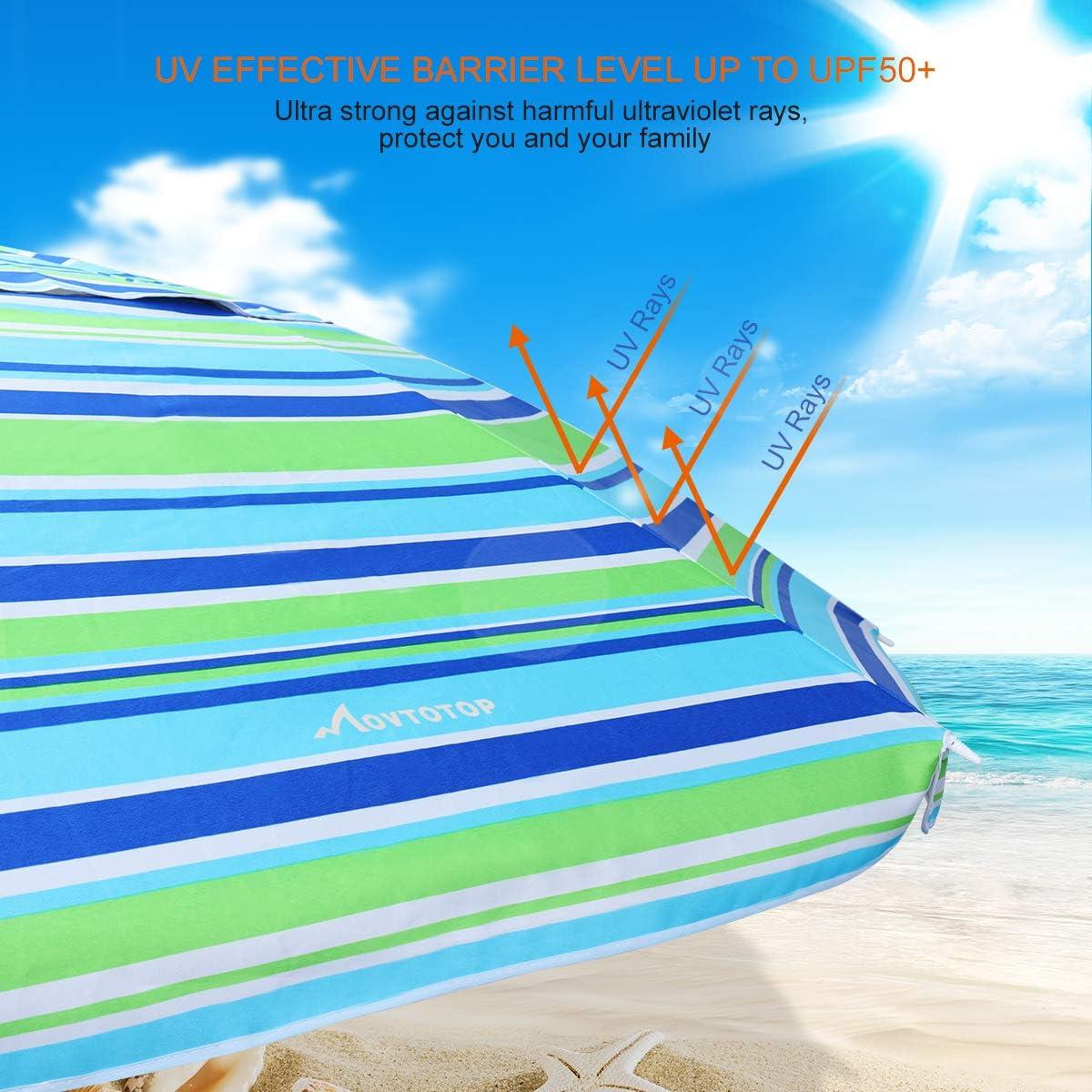 Beach Umbrella UV 50+, 6.5ft Umbrella with Sand Anchor & Tilt Aluminum Pole, Blue/Green