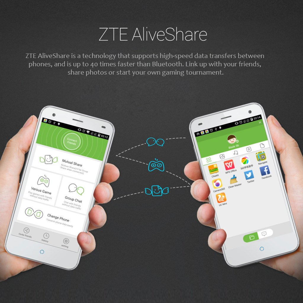 Zte Blade S6 5'' Ips Hd Screen Unlocked 4g Smartphone: Amazon:  Electronics