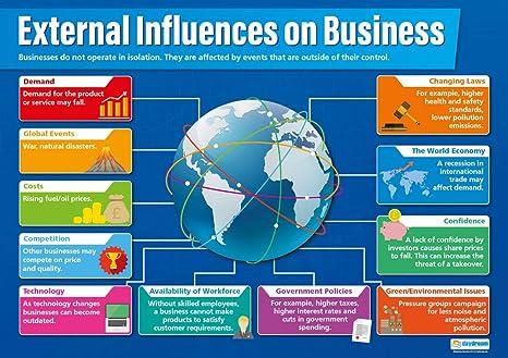 Amazon.com: Influencias externas de negocios | AULA carteles ...