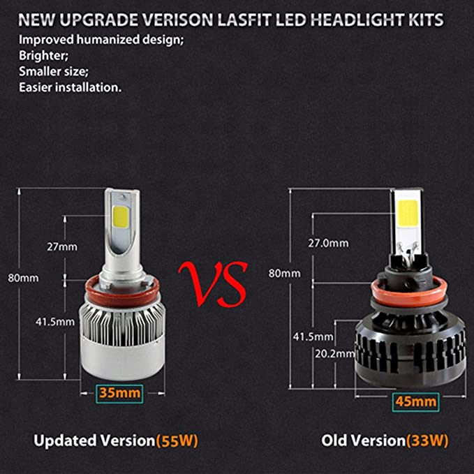 Amazon.com: SHINA 9006 HB4 LED Headlight Conversion Kit Car Beam Bulb Driving Lamp 6000K: Automotive