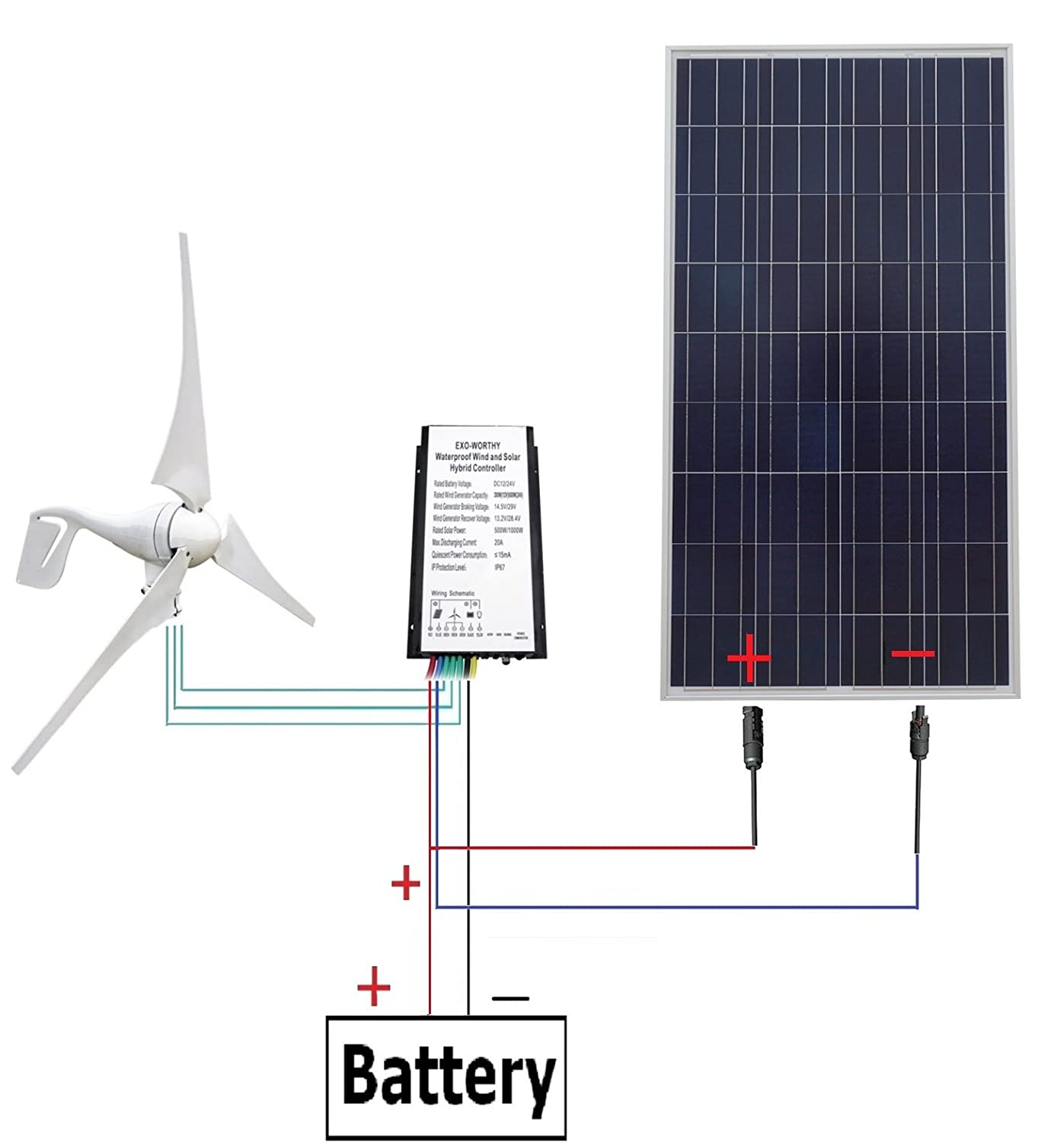 Wiring Solar Panels In Series Vs Parallel Eco Worthy 12 Volts 550 Watts Wind Power 1pc 12v 24v 400 Watt Turbine Generator 150 Polycrystalline Panel
