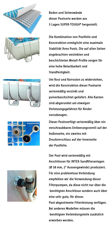 Fantastisch 12 Ft Metallrahmen Beckenabdeckung Galerie ...
