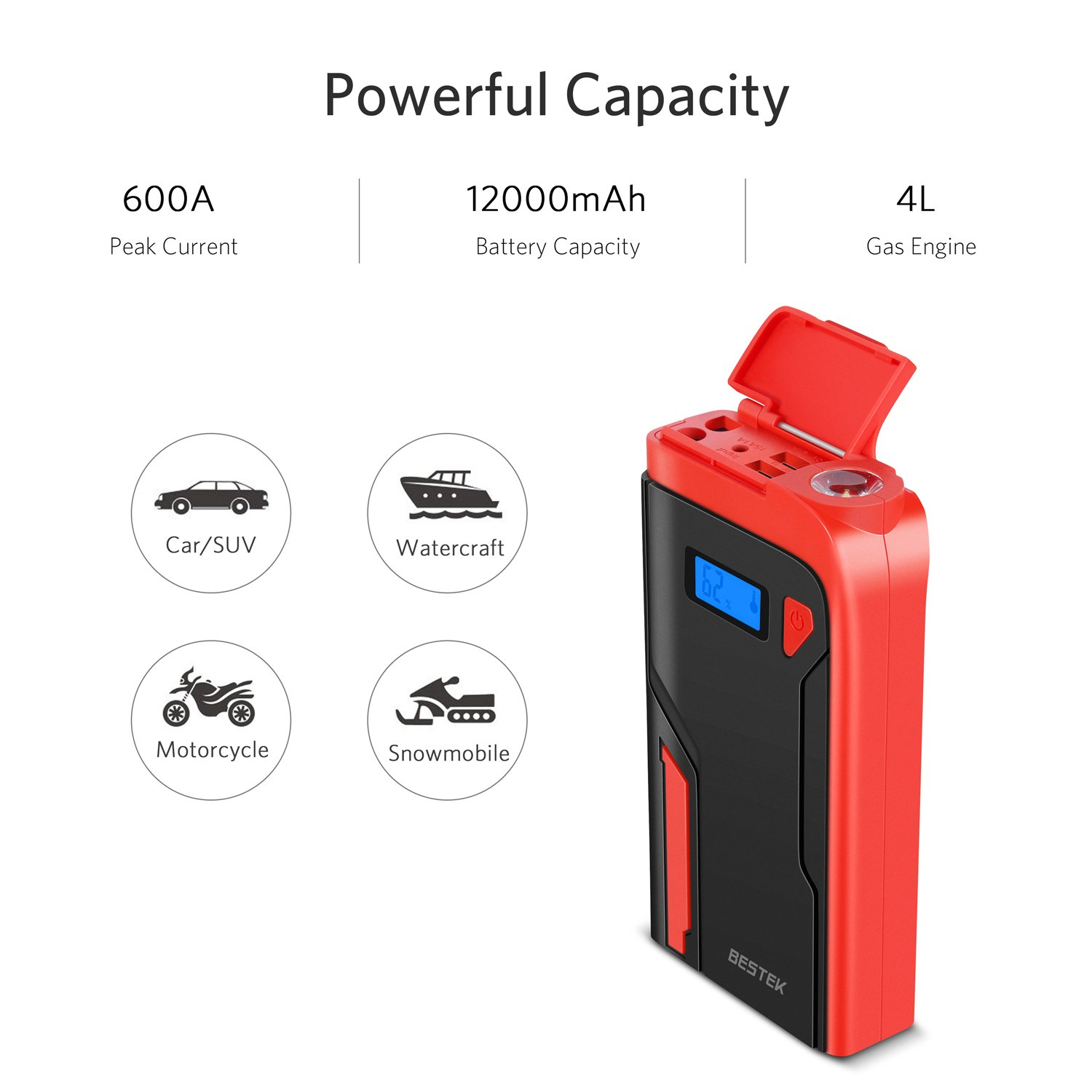 Car Jump Starter, BESTEK 400A 12000mAh 12V Portable Auto Battery Booster Pack, Power Bank with Dual USB Ports LED Light LCD Screen by BESTEK (Image #2)