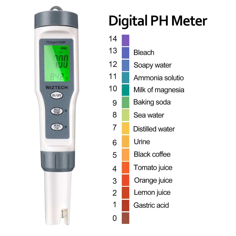 WIZTECH LD-151T Digital Ph Meter