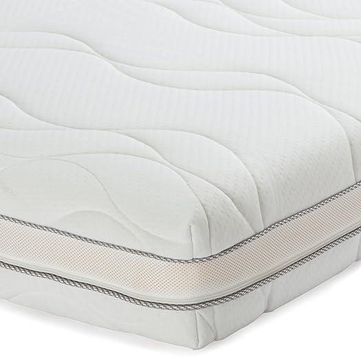 AmazonBasics Extra Comfort 7-zone Memory Foam Mattress, King ...