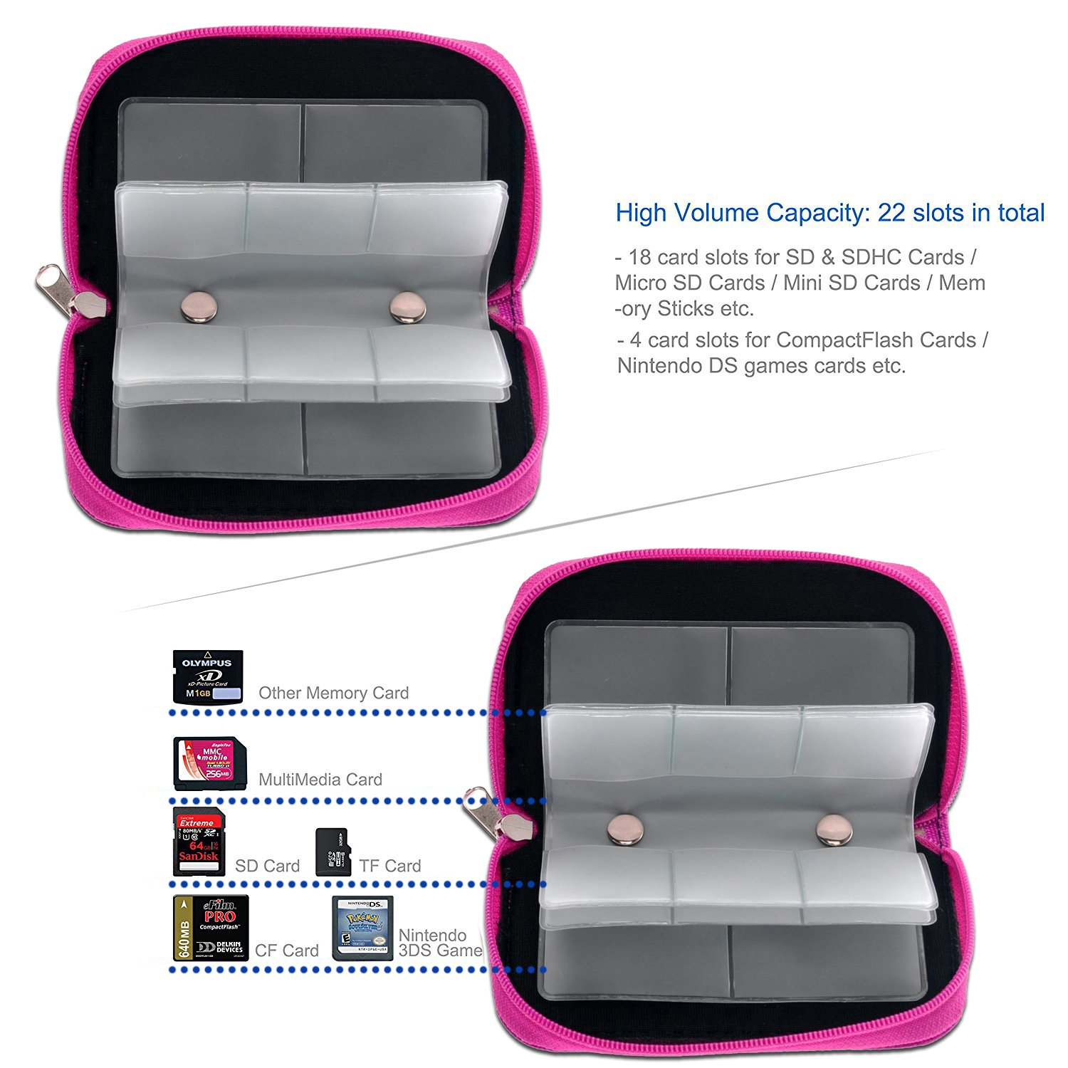 Memory Card Carrying Case - Suitable for SDHC and SD Cards, Mixtecc 8 Pages and 22 Slots Memory Card Holder Bag Wallet Bag for Media Storage ...
