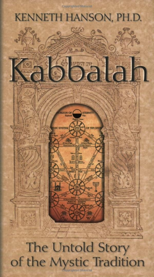 Image result for images relating to kabbalah