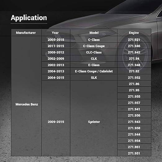 Amazon.com: Mercedes Benz M271 Herramienta de alineación ...