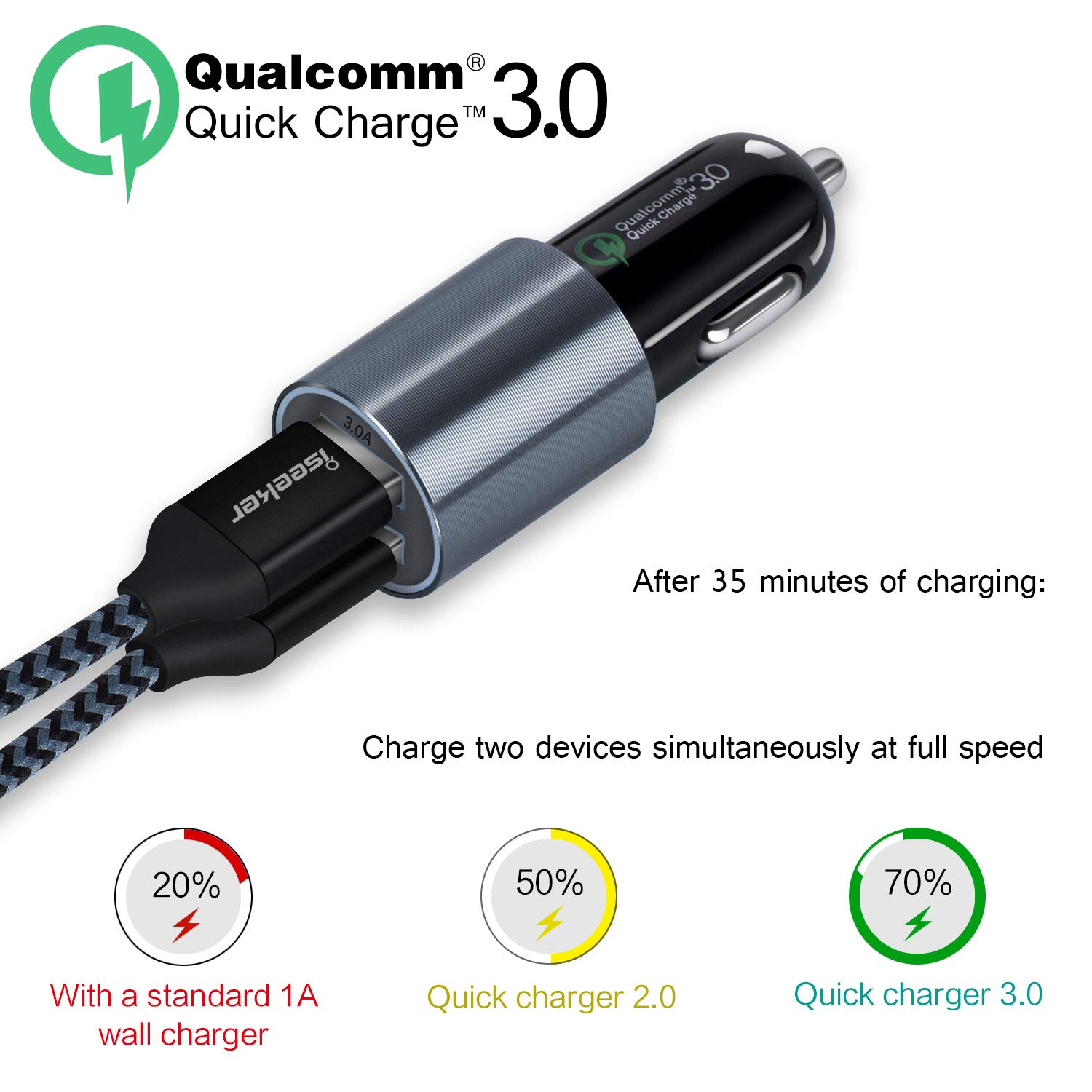 Quick Charge 3.0 Wall Charger, Quick Charge 3.0 USB Car Charger Adapter, iSeekerkit Portable QC 3.0 Fast Adapter with 6ft USB Type C Cable 2Pack ...