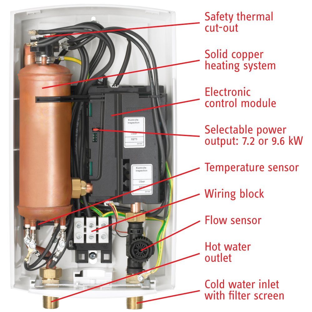 electric tankless water heater review first slide first slide first slide
