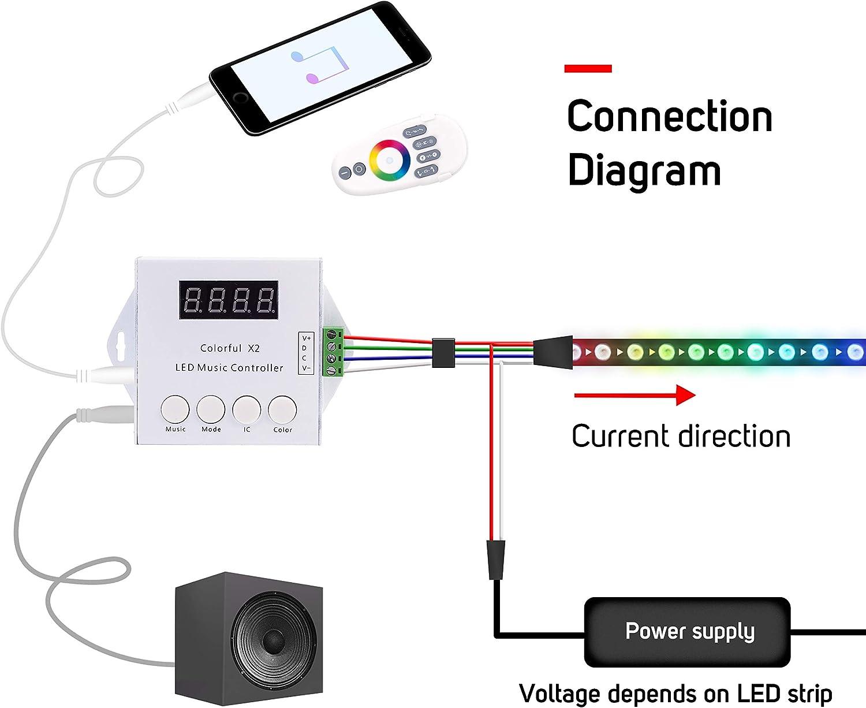 LED Contoller-L-PER LED RGB ws2812 ws2812b M Cavo USB Telecomando