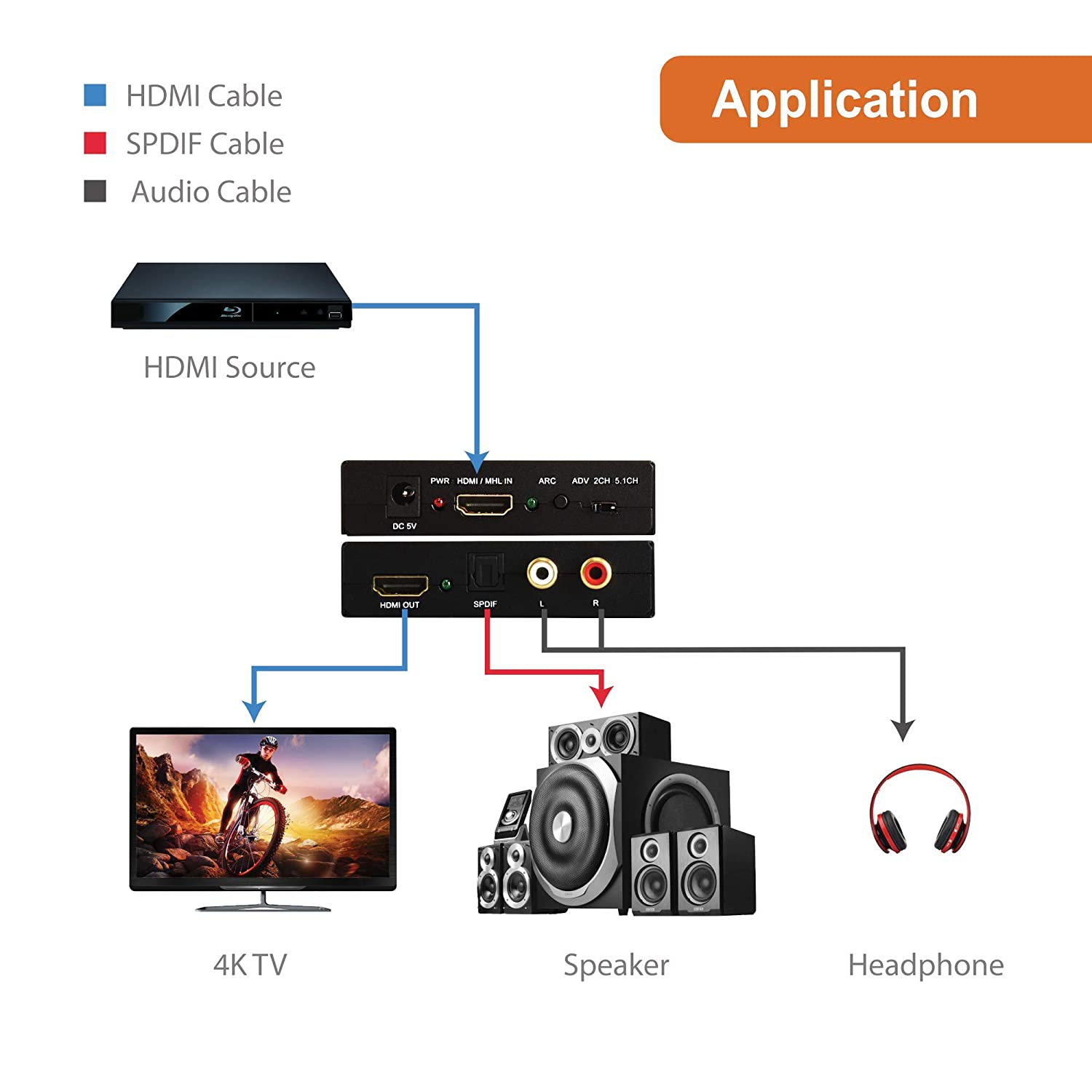 HDR10 JTECH-SWE41 Supporting CEC with IR Remote and auto-Switching J-Tech Digital HDMI Audio Extractor Switcher 4x1 HDMI 2.0 4K@60Hz with 18Gbps Analog//Digital Audio Output HDCP 2.2 ARC