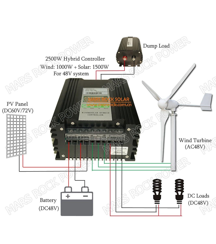 Marsrock Waterproof Wind Turbine With Controller 25m S Dumpload Charge Start Up Speed Three Phase Generator 800watt 1000watt 24v 48v 3