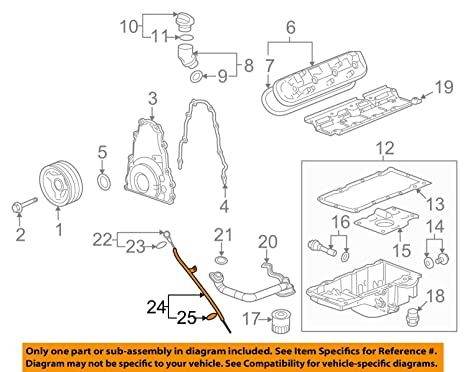 Outstanding Amazon Com General Motors 12625031 Engine Oil Dipstick Tube Seal Wiring Database Ittabxeroyuccorg
