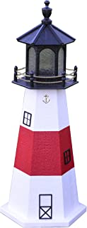 product image for 4 Ft Deluxe LighthousesReplicated USA Lighthouses - Montauk, NY