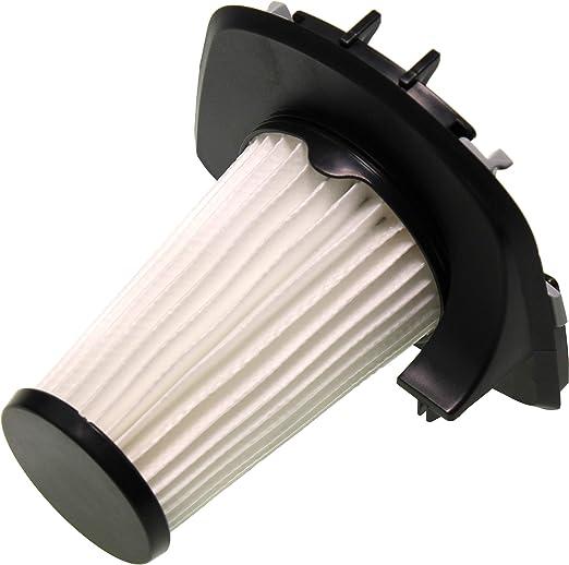 AEG 140112523075 - Filtro para aspiradora de mano CX7 (tipos exactos, ver descripción): Amazon.es: Grandes electrodomésticos