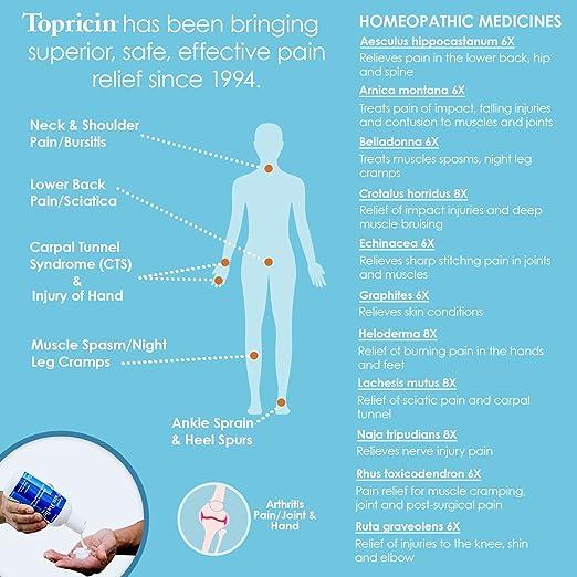 Amazon Topricin Pain Relief Cream 8 Oz For Arthritis Back