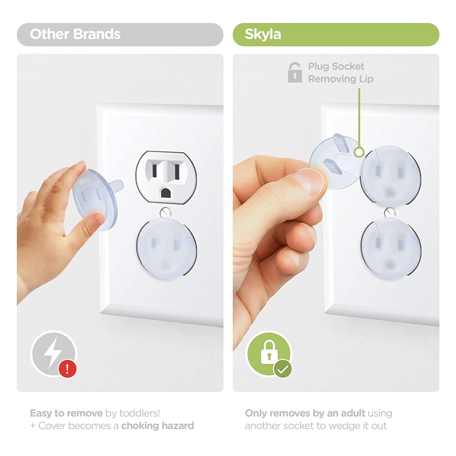 Skyla Homes Baby Proofing Wall Socket Protectors 36-Pack Electricity Insulation Child Proof Oulet Protector Clear Outlet Covers Best Dielectric Plastic Plugs for Electrical Power Outlets