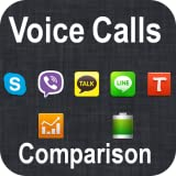 Voice VOIP Call Apps Compared