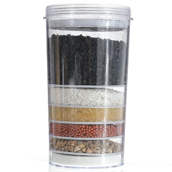 The Best Water Cartucho - Repuesto para Filtro purificador de Agua Compatible con Varias Marcas, Pack con 3 filtros: Amazon.es: Hogar