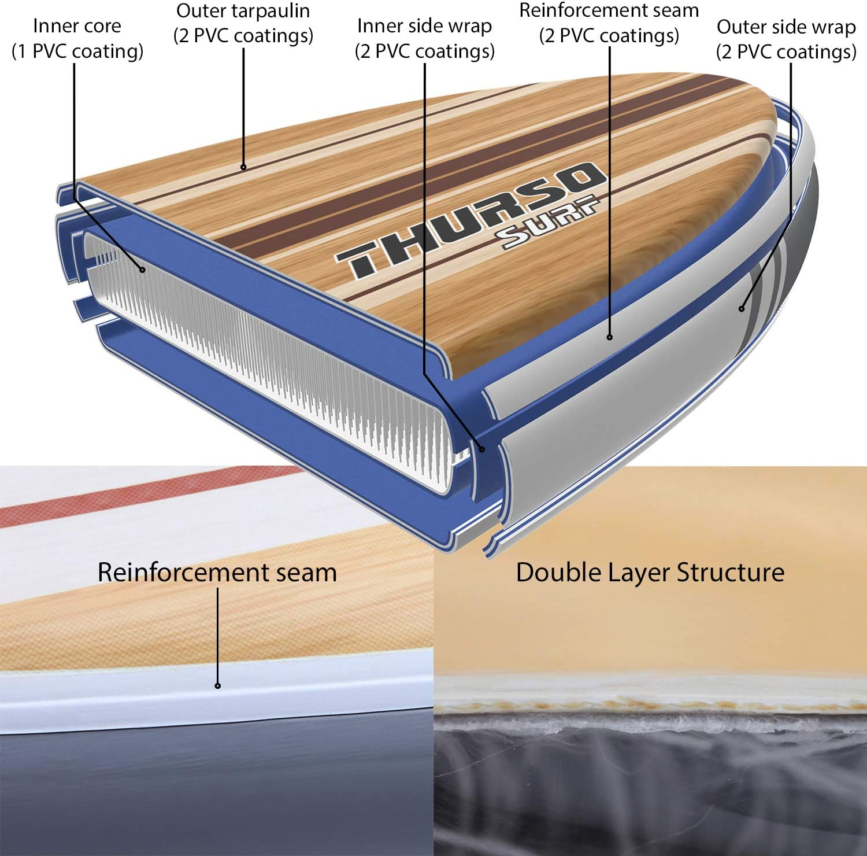 Tabla paddle surf hinchable thurso surf