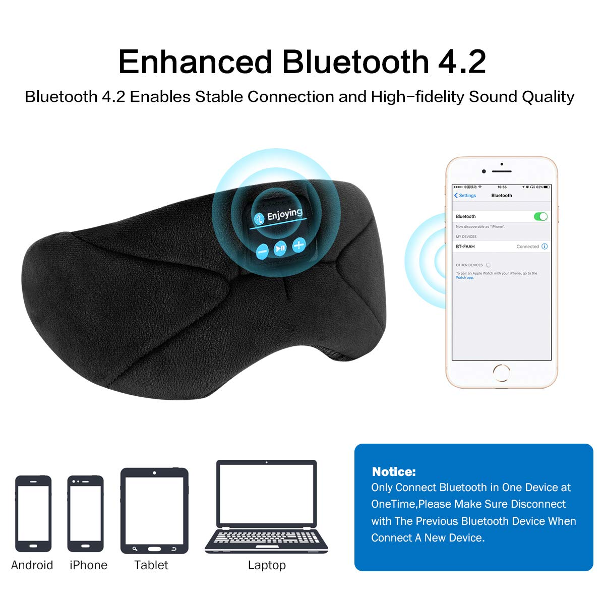 Sleep Headphones Bluetooth, Sleeping Headphone Wireless Eye Mask Headset Music Eye Shades Built-in Speakers Microphone Handsfree Bedphones Travel Headband Sleep Mask for Women Men Kids