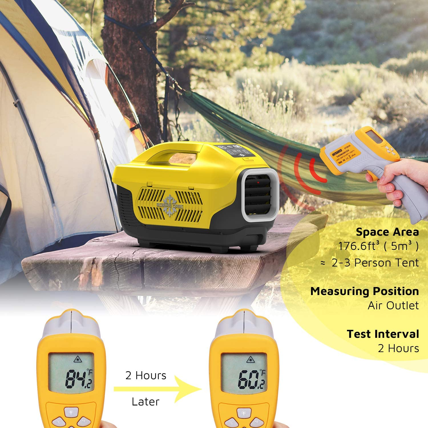 Zero Breeze Z19-Y Portable Air Conditioner for Camping, 5-in-1 Multi Functions, Suitable for 1-4 Per…