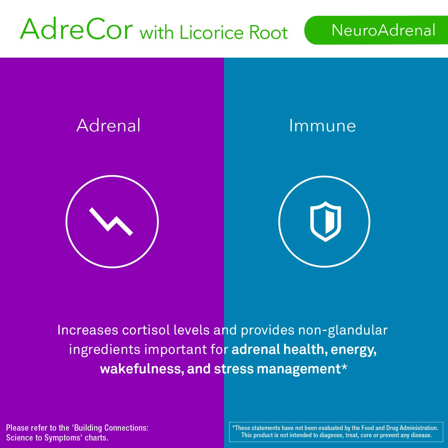 Amazon.com: NeuroScience AdreCor with Licorice Root - Adrenal Energy Support Complex with Rhodiola + Histidine to Help Increase Cortisol and Reduce Fatigue ...