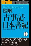 図解 古事記・日本書紀 歴史がおもしろいシリーズ