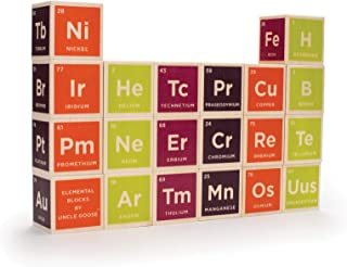product image for Uncle Goose Periodic Table Blocks - Made in USA