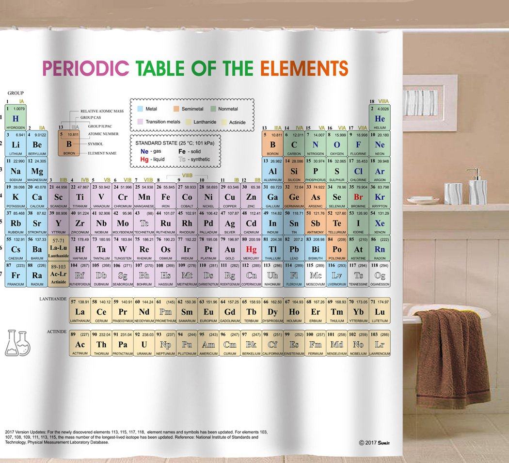 Amazon updated periodic table of elements shower curtain pvc amazon updated periodic table of elements shower curtain pvc free odorless non toxic fabric home kitchen gamestrikefo Image collections