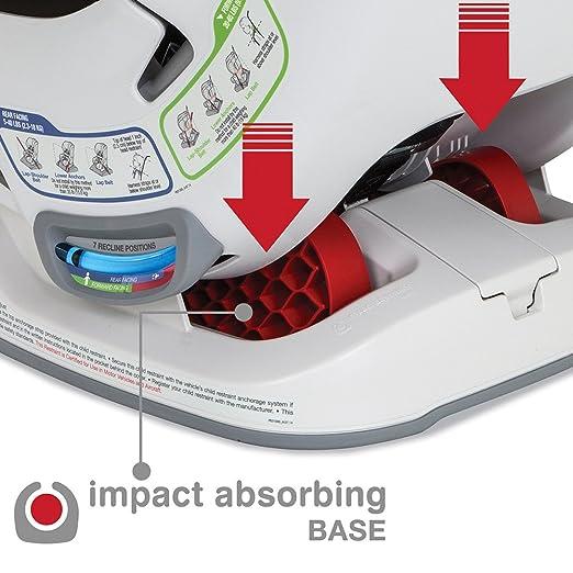 impact absorbing base