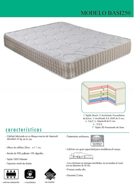 LEUNATEX - COLCHON con VISCOELASTICA DE 150x190 - Mod. BASI250: Amazon.es: Hogar