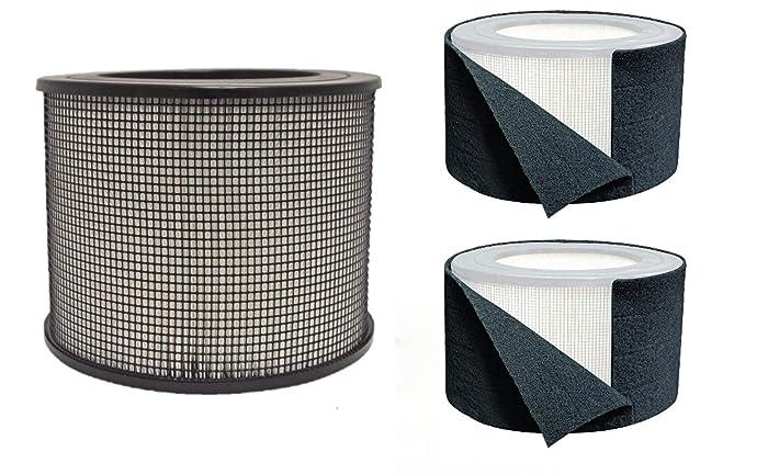 The Best Honeywell 13520 Hepa Filter