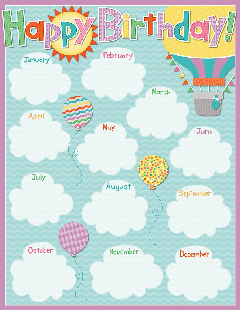 Read Online Up and Away Birthday Chart pdf epub