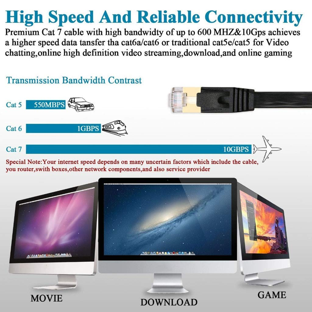 Hubs,Modems Ps3 Patch Panels And Other High P Ps4 Stzonece 15M Cat7 Ethernet Flat Patch Cable Lan Network Rj45 Patch Cable Cord For Pc Perfect For Networking Switch Adapters Routers Adsl X-Box