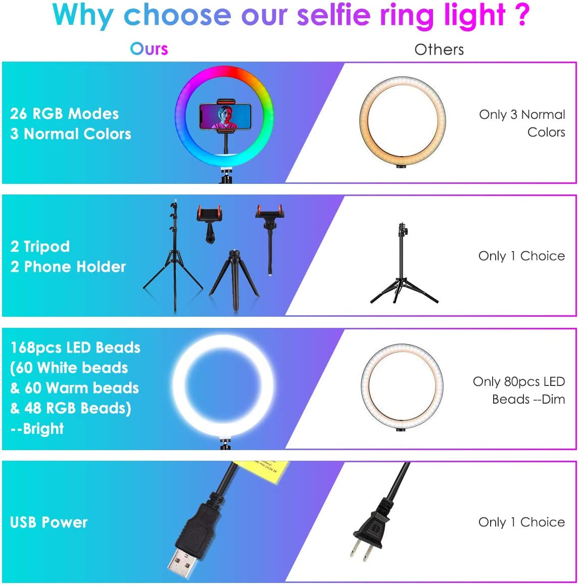 Selfie Ring Light, 26 Colors RGB Ring Light with 2 Adjustable Tripod Stand/Phone Holder/Camera Remote Shutter Dimmable
