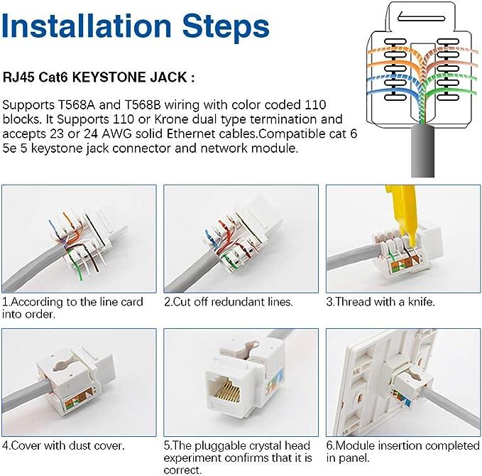 Rj45 Keystone Jack Wiring Diagram from images-na.ssl-images-amazon.com