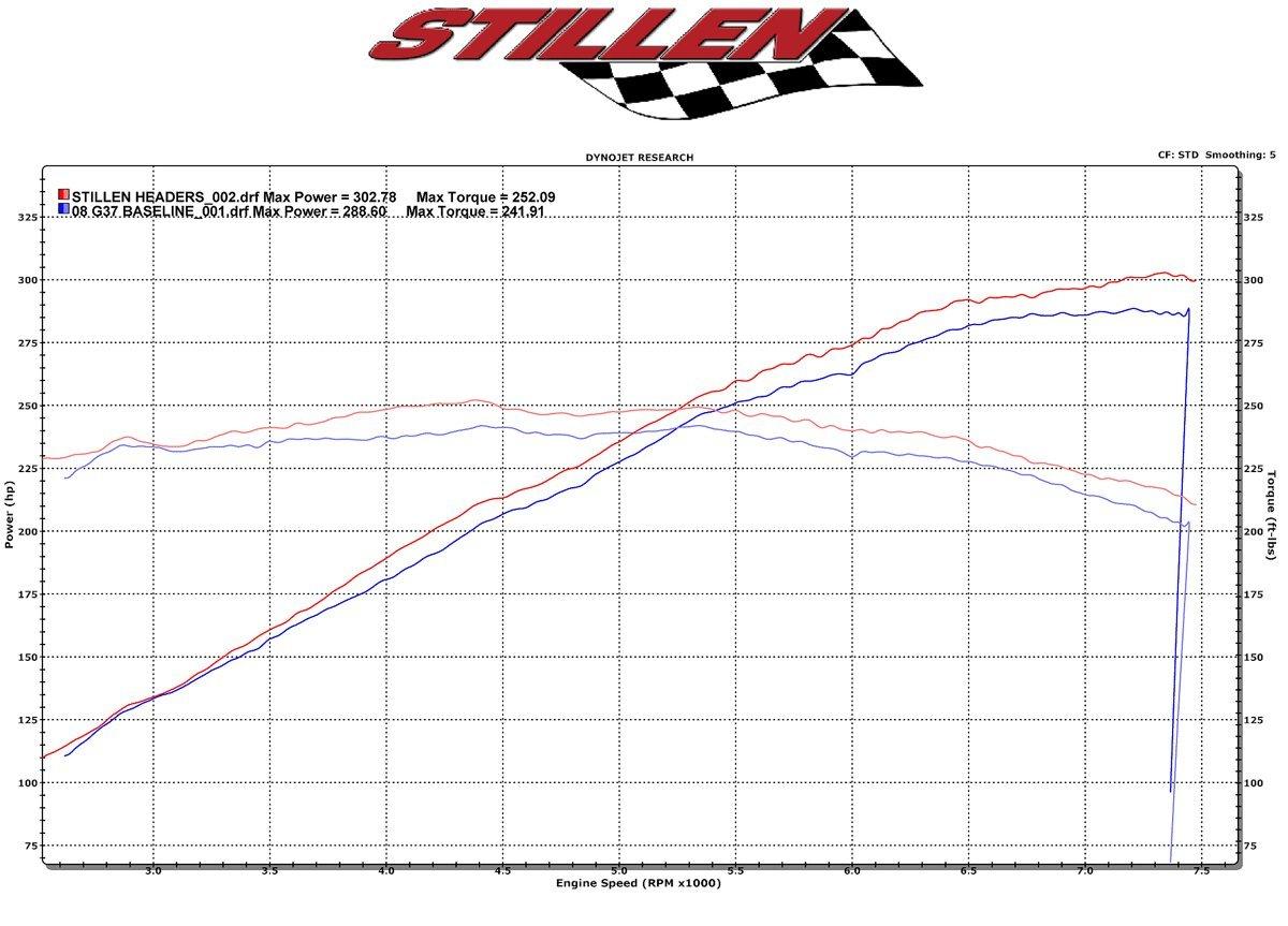 Galleon - 350Z 07' - 08' Stillen 304 Stainless Exhaust Headers W