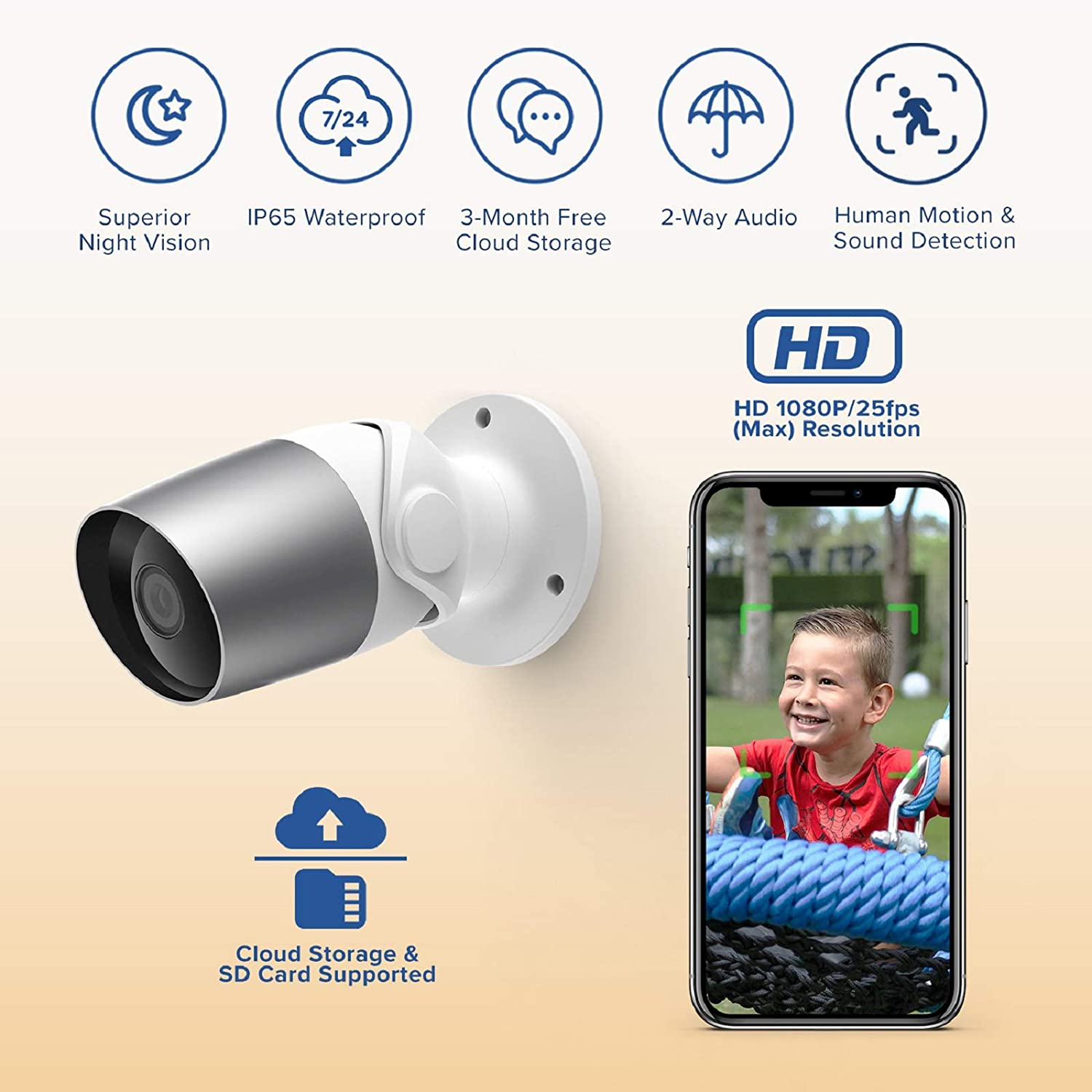 Night Vision /& Water Proof Outdoor Security Camera 1080p WiFi Surveillance System With 32G SD Card Human /& Motion Detection Compatible with Alexa Laxihub O1 Wireless Home Camera