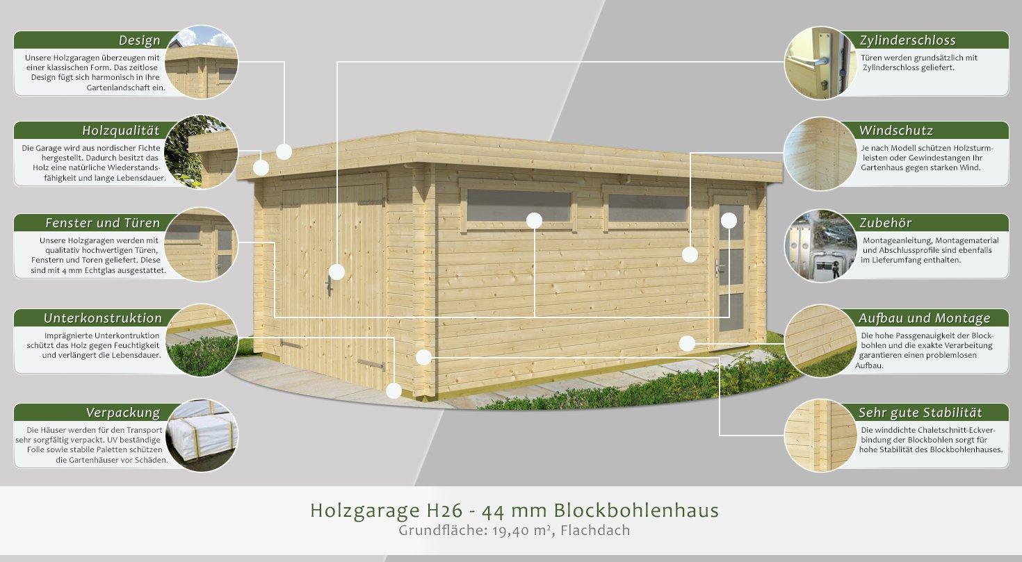 Holzgarage H26   44 Mm Blockbohlenhaus, Grundfläche: 19,40 M², Flachdach:  Amazon.de: Baumarkt