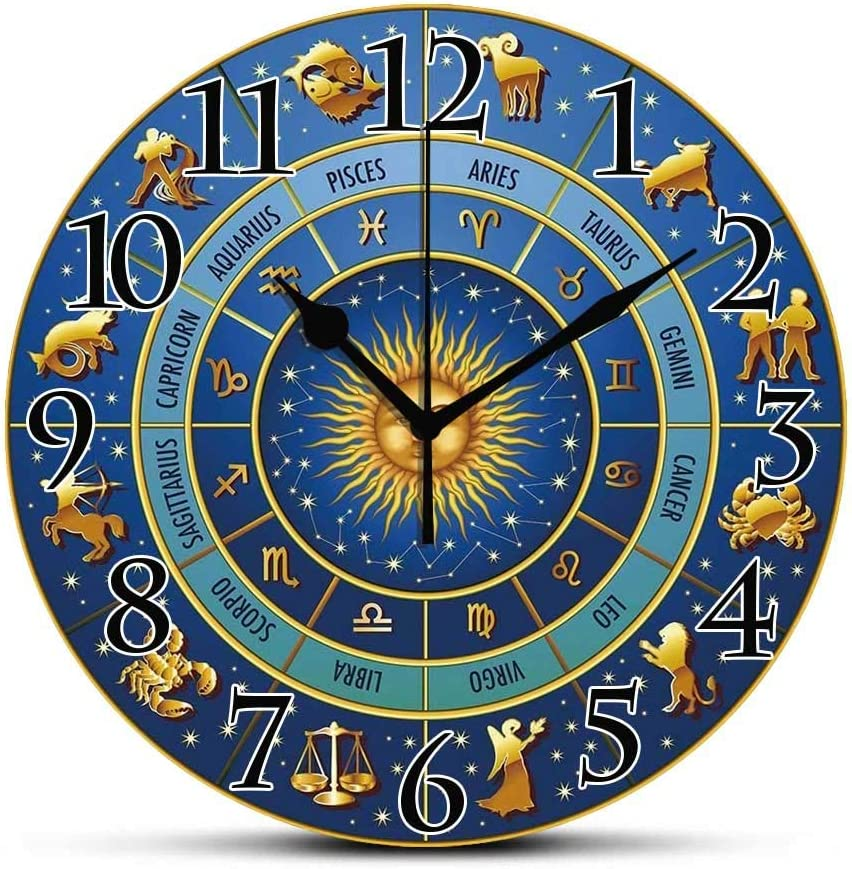 What are the astrological signs and dates