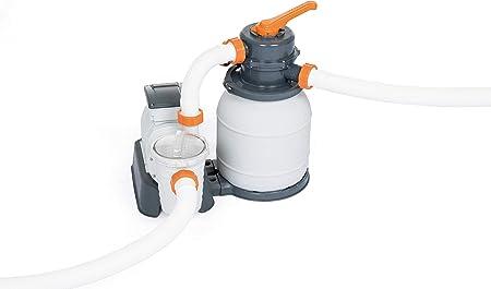Flowclear 1500gal Sand Filter Pump Pools, Hot Tubs & Supplies ...