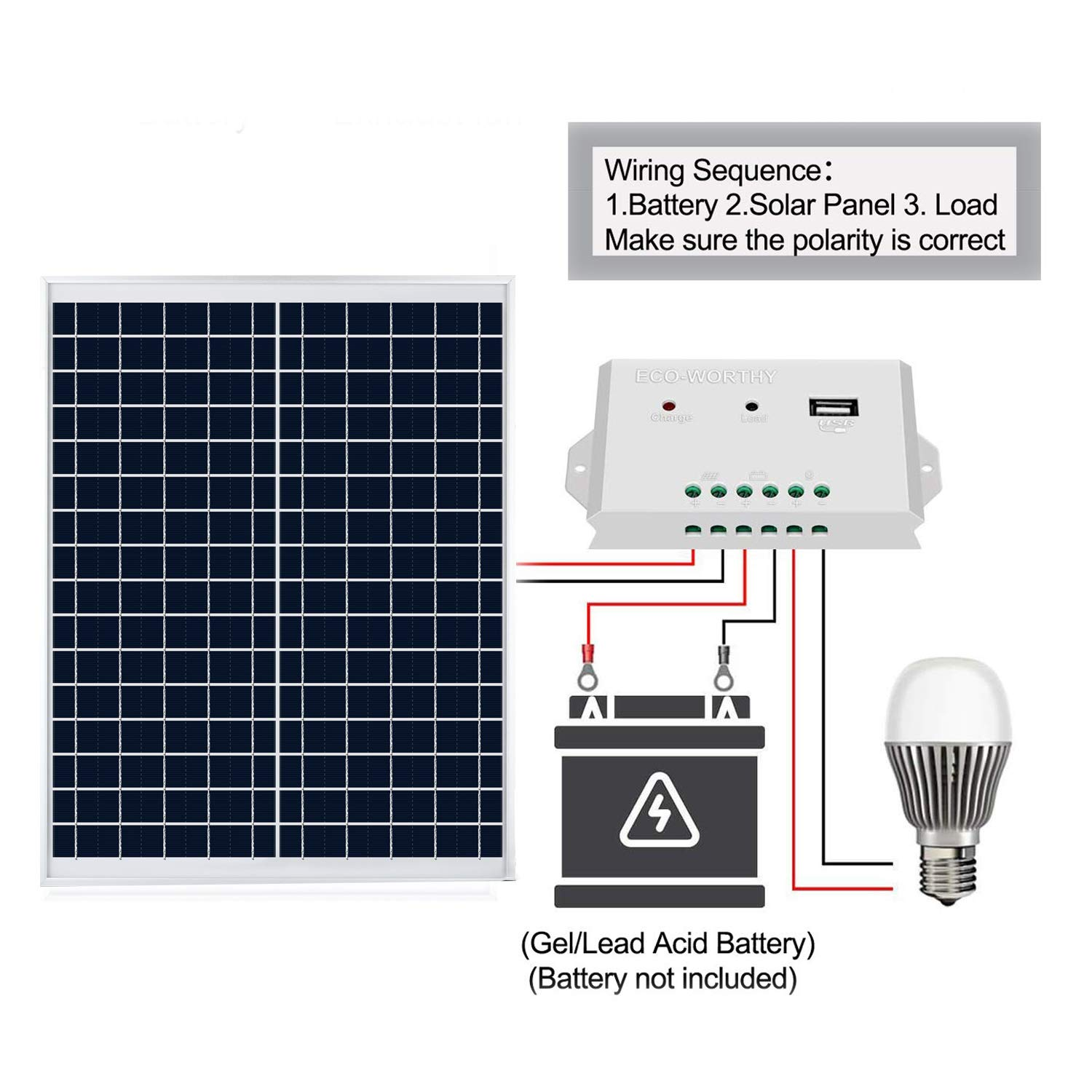 Amazon.com: ECO-WORTHY Panel solar de 10, 20, 30, 50 watts ...