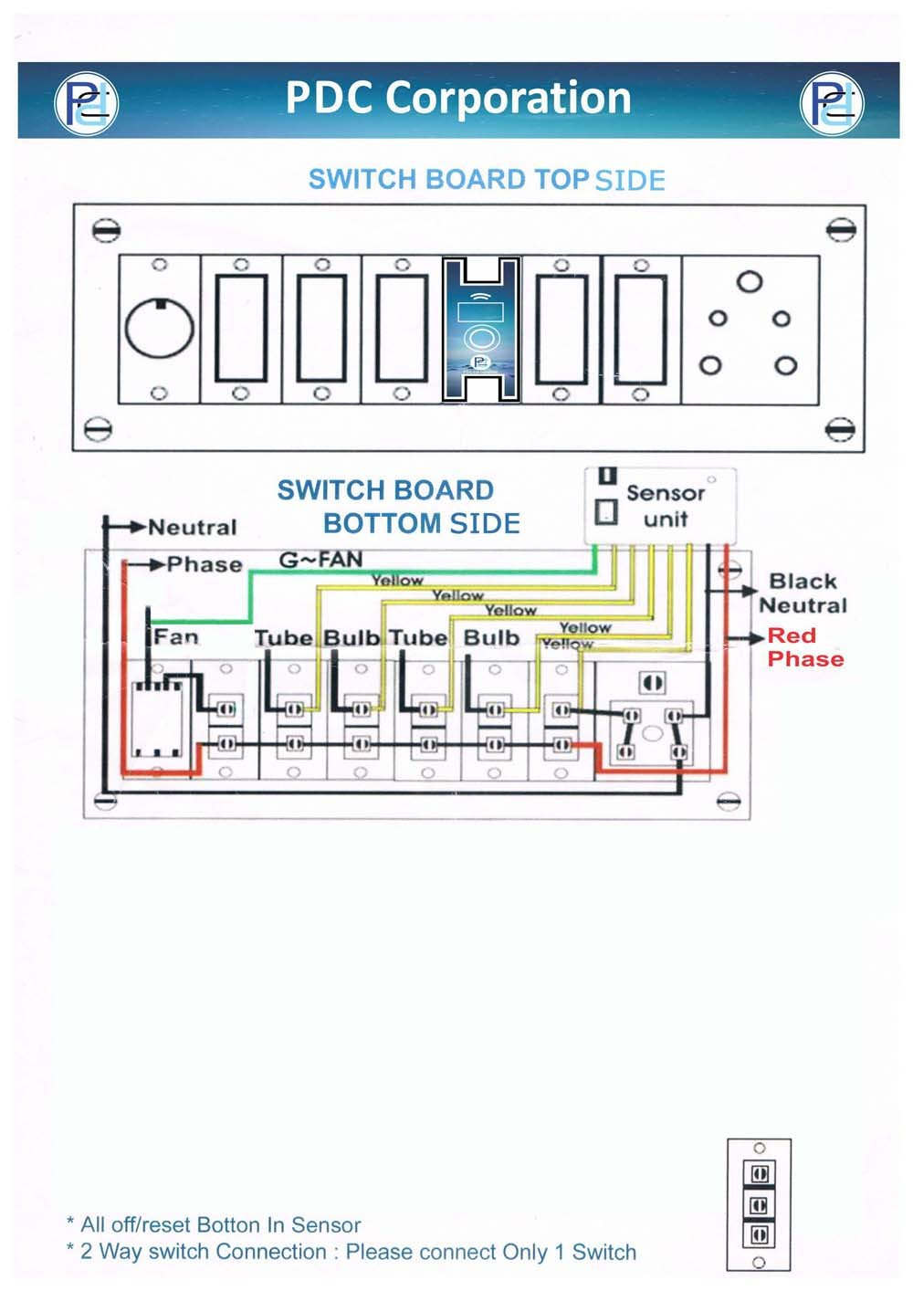 Pdc Wireless Remote Control 7 Channel On Off Modular Switch 5 2 Way Working Lights And Fan Systems Home Improvement