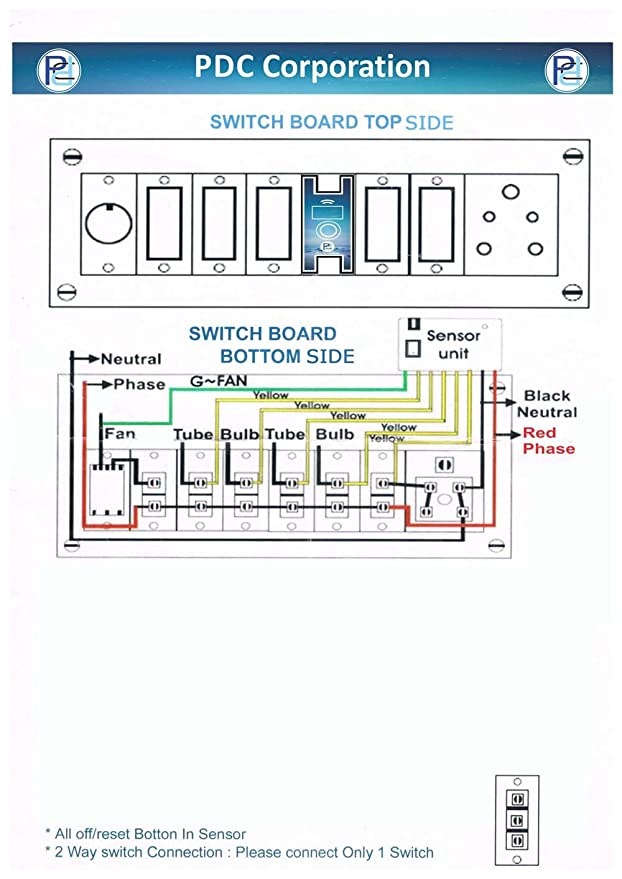 PDC Wireless Remote Control 7-channel ON/OFF Modular Switch( 5 ...