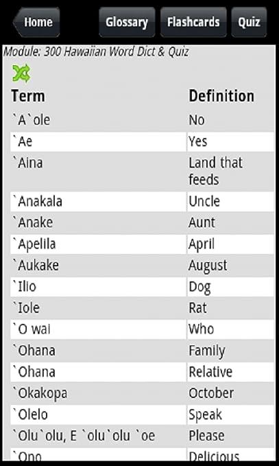 Beginner Hawaiian