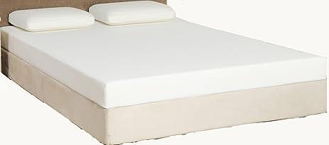 rio home fashions 8inch smooth top memory foam mattress queen